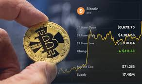 If you wonder what the future of bitcoin will look like, stay on the top of the information flow. Bitcoin Price Sell Btc Now Before Bitcoin Falls Further Claim Experts City Business Finance Express Co Uk