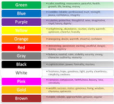 Color Meanings Chart Research Task 3 The Making Meaning Of Colour In