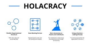 Agile Project Organization Chart Holacracy And The Search For Agile Organization