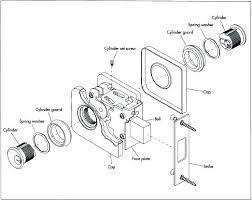 kwikset door lock parts. Kwikset Door Knob Parts Full Image For Lock Assembly Diagram Cross Section Of A Typical K