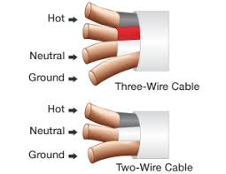 house wiring neutral ireleast info house wiring ground the wiring diagram wiring house