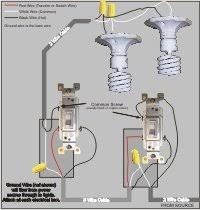wiring a 3 way switch? 3 way switch wiring diagram with dimmer at 3 Way Switch Multiple Lights Wiring Diagram
