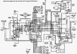harley sportster wiring diagram wiring diagram 1995 dyna wiring jodebal