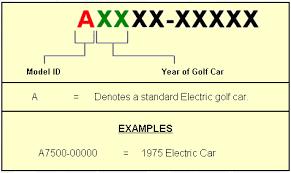 golf cart museum club car golfcarcatalog com blog club car serial number chart