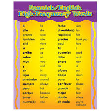 High Frequency Word Chart Spanish English High Frequency Words School Poster