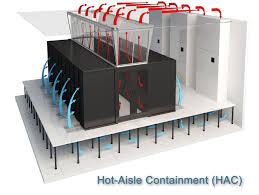 Google Server Design Hot Aisle Containment Google Data Center Design