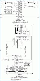 kenwood kdc bt365u wiring diagram fidelitypoint net wiring diagram for kenwood car stereo kenwood car radio stereo audio wiring diagram autoradio connector