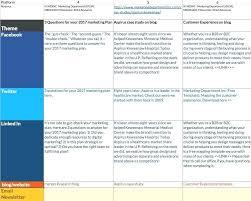 Sample Marketing Plan Powerpoint Social Media Content Calendar Template Marketing Department