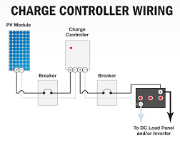 a wind charge controller wiring wiring diagram for you • 2012 charge controller buyer s guide home power magazine solar charge controller wiring diagram missouri charge controller wiring