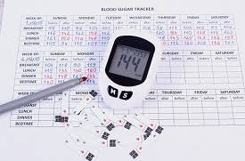 Standard Blood Sugar Level Chart Monitoring Your Blood Sugar