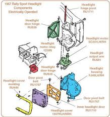 wiring diagram for 1967 camaro the wiring diagram yearone enthusiast news from the muscle car world wiring diagram