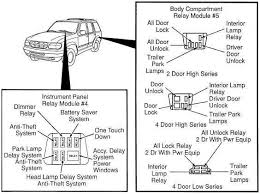 97 explorer fuse box wire center \u2022 1997 ford explorer fuse panel layout at 1997 Ford Explorer Fuse Box Diagram