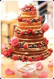 Wedding Cake How Large Should It Be Ewedding