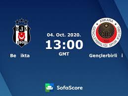 Beşiktaş Gençlerbirliği Live Ticker und Live Stream - SofaScore