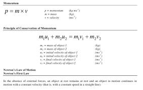 Physics Formulas For Class 9 Physics Formulas List