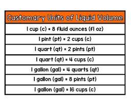Conversion Chart Liquid Volume Customary Units Of Liquid Volume Anchor Chart
