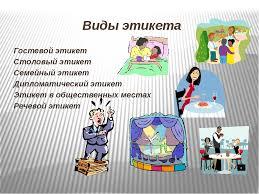 Презентация по теме Этикет  слайда 6 Виды этикета Гостевой этикет Столовый этикет Семейный этикет Дипломатический
