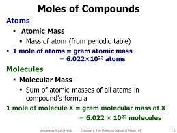 Chapter 4: The Mole and Stoichiometry - ppt download