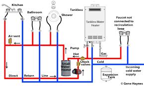 Gas Heat Pump Water Heater Hot Water Boiler Furnace System Linafecom