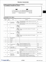 wiring diagram for a pioneer avh p1400dvd library of wiring diagrams \u2022 pioneer avh-p6500dvd wiring diagram pioneer wiring diagram inspirational pioneer avh p1400dvd wiring rh crissnetonline com pioneer avh p6500dvd wiring diagram pioneer avh p4100dvd wiring