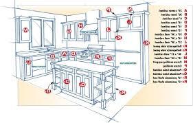 modern kitchen cabinet names within hardware hinges snapja co rh snapja co kitchen cabinet name brands kitchen cabinet name brands