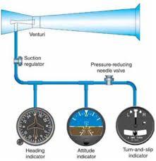 heat pump wiring diagram schematic on heat images free download Basic Heat Pump Wiring Diagram heat pump wiring diagram schematic 15 armstrong heat pump wiring diagram heat pump contactor wiring diagram heat pump wiring diagram