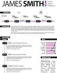 Illustrator Resume Templates Cat Template Creative Market Adobe Free ...