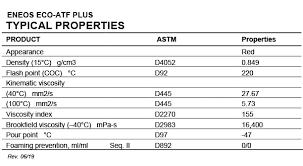 Dexron Vi Compatibility Chart Eneos Eco Atf Plus Performance Motor Oil Transmission