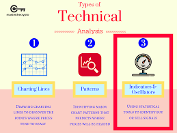 Technical Analysis Trading Making Money With Charts Pdf Guide To Crypto Technical Analysis Introduction To