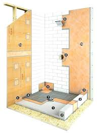 schluter shower pan sizes shower drain shower kits waterproofing a wet room shower system components systems