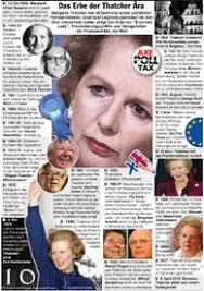 Jun 01, 2021 · jugendtheater tom & huck: Uk Margaret Thatcher Begrabnis Infographic