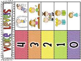 Classroom Voice Level Chart Primary Polka Dots Voice