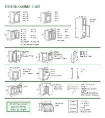 standard sizes of kitchen cabinets interesting kitchen cabinet widths intended for cabinets standard measurements base standard standard sizes of kitchen