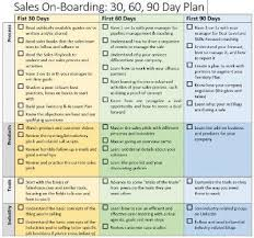 30 60 90 Day Action Plan Template Custom Sales Onboarding 484848 Day Plan Brian Groth LinkedIn