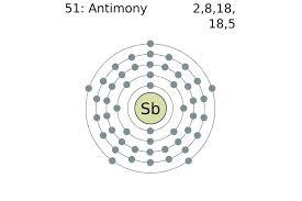 Diagram Of An Atom Model Silver Diagram Atom Periodic Table Gold Bohr Of Respiratory