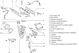 2003 vw passat 1 8 turbo engine diagram wiring diagram for you • 2003 audi a4 1 8t vacuum diagram just another wiring diagram blog u2022 rh easylife store