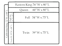 twin mattress size in feet. Brilliant Mattress Twin Bed Dimensions In Feet Size Mattress Sizing  Chart King Queen Full