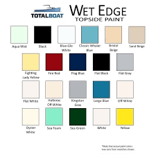 Interlux Paint Chart 71 Exact Awlgrip Colours