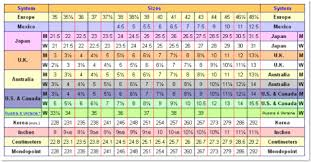 International Footwear Size Chart International Shoe Size Conversion Charts Converter Tables