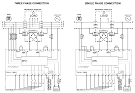 automatic transfer switch controller between mains and generator wiring diagrams
