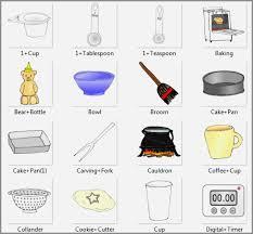 kitchen utensils list. Kitchen Tools Names Elegant Utensils And List Hand With Uses I