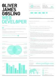Cover Letter Graphic Design Cover Letter Samples Graphic Design