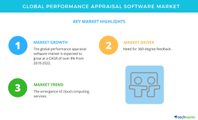 employee appraisal software free download global performance appraisal software market trends drivers