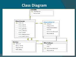 payroll management systemclass diagram    er