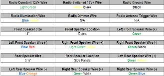 1997 kia sportage car stereo wiring diagram radiobuzz48 com