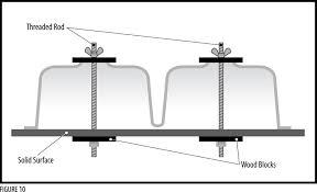 Undermount Kitchen Sinks  Home Design IdeasHow To Install Undermount Kitchen Sink