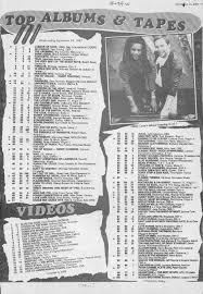 Kids From Fame Media U K Charts 24th September 1983