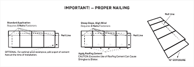 corrugated metal roofing installation instructions lovely crowne slate ashpalt shingles instructions iko roofing