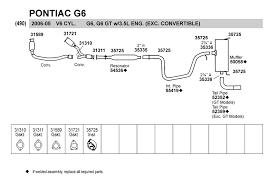 1999 cr v engine fuse box diagram on 1999 images free download 1997 Mustang Gt Fuse Box Diagram 1999 cr v engine fuse box diagram 7 rav4 fuse box srx fuse box 1997 mustang fuse box diagram