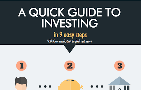 9 Quick Steps To Help You Start Investing Better A Quick